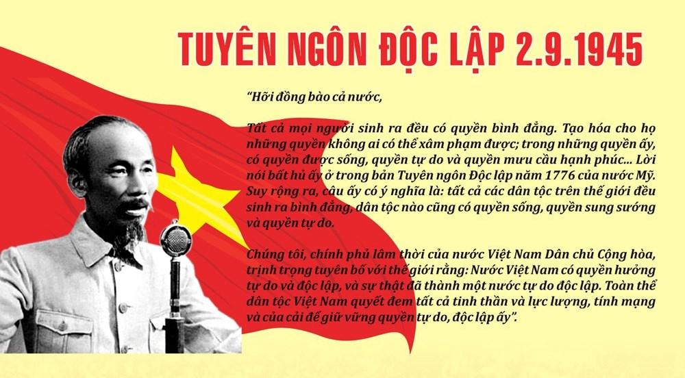 Bac Hồ đọc Tuyên ngôn độc lập ngày 2-9-1945 (Nguồn: tuyengiao.vn)